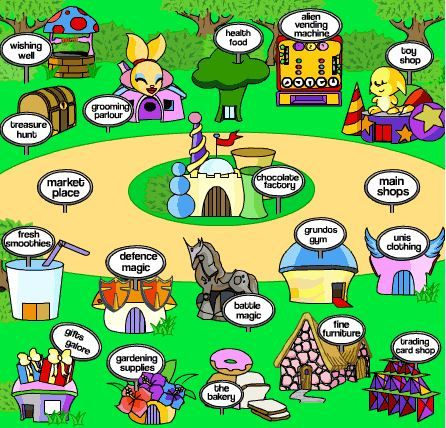 Neopets shopping
